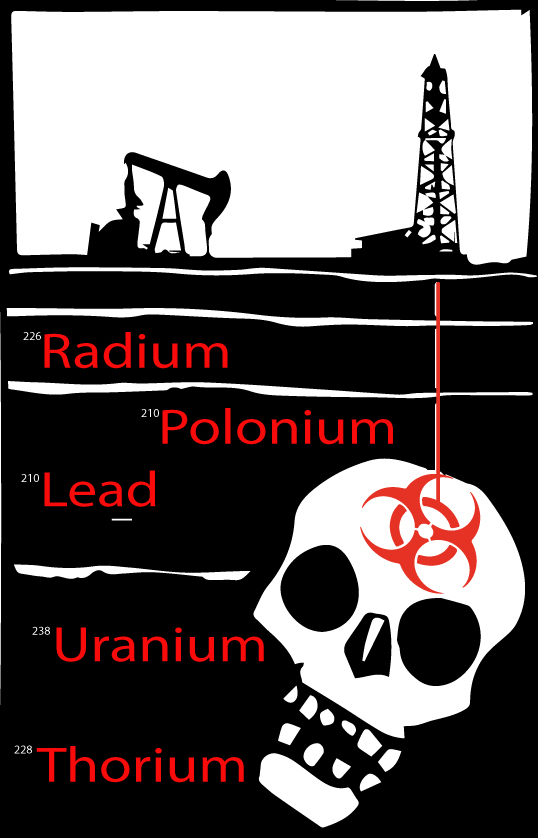 Fracking Radiation?