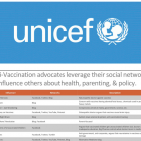 UNICEF Surveils, Defames Health Sites Over Vaccines - GreenMedInfo, Mothering.com, Mercola.com, NaturalNews